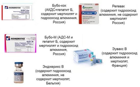 Прививка от гепатита новорожденным и грудничкам: вакцины, побочные явления