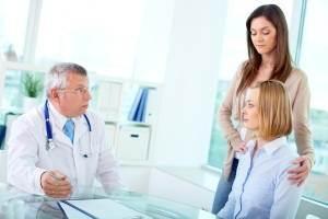 Диагностика эндометриоза: обследования и анализы при эндометриозе