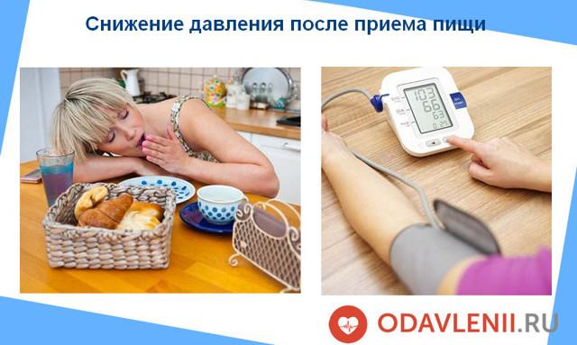 Почему падает давление у пожилого человека после завтрака?